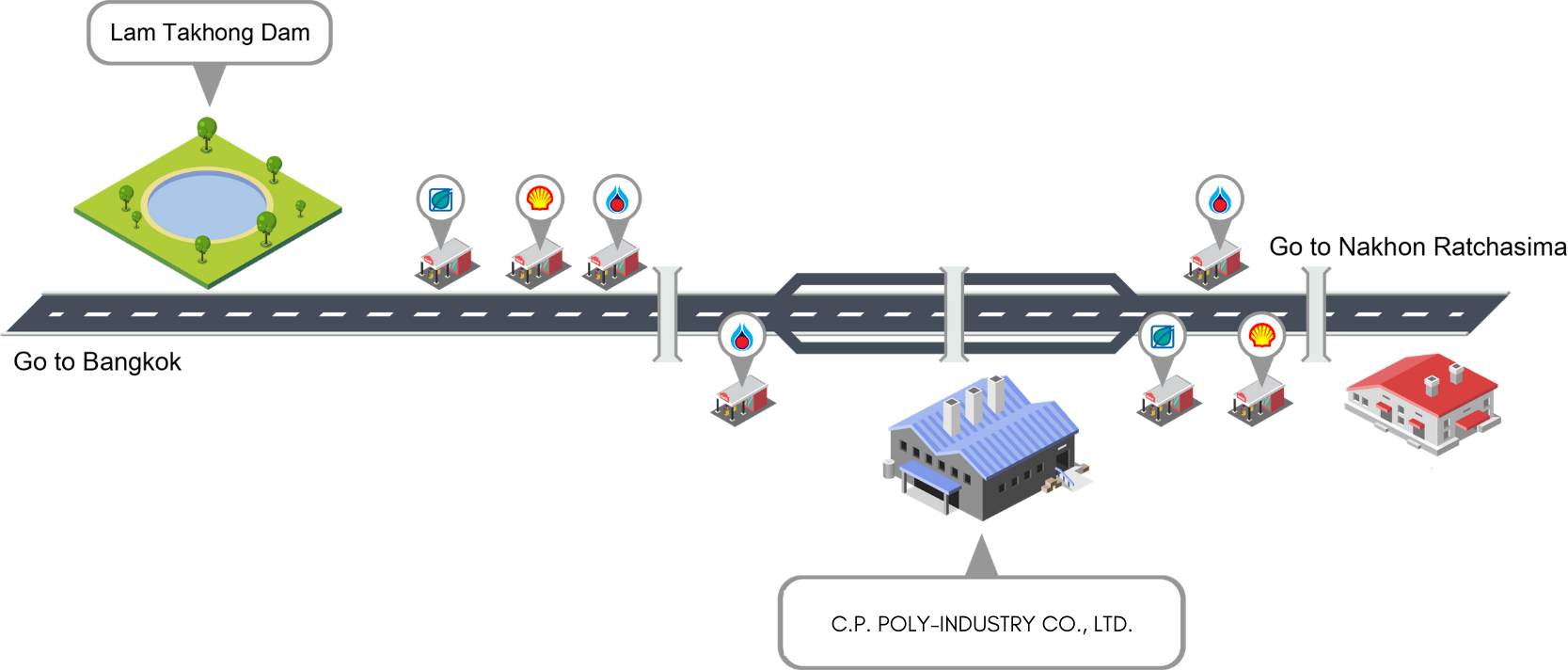 map cp-poly eng 2